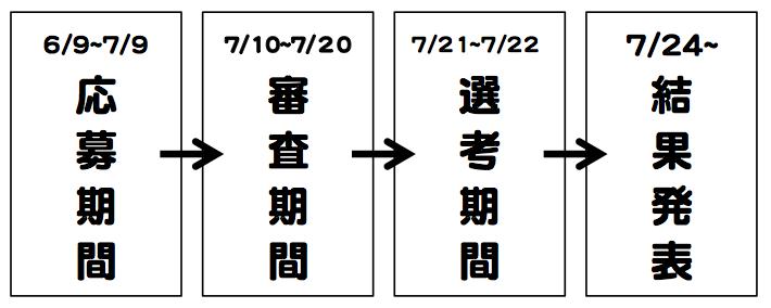 スクリーンショット 2014-06-24 17.23.48