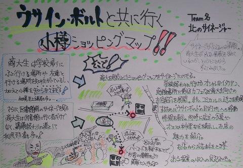 ⑥ウサインボルトと共に行く小樽ショッピングマップ!!